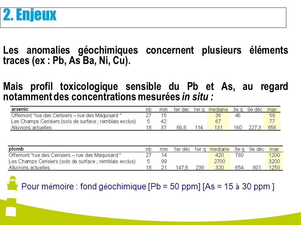 Pour mémoire : fond géochimique [Pb = 50 ppm] [As = 15 à 30 ppm ]